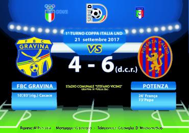 1° Turno Coppa Italia LND: FBC Gravina- Potenza