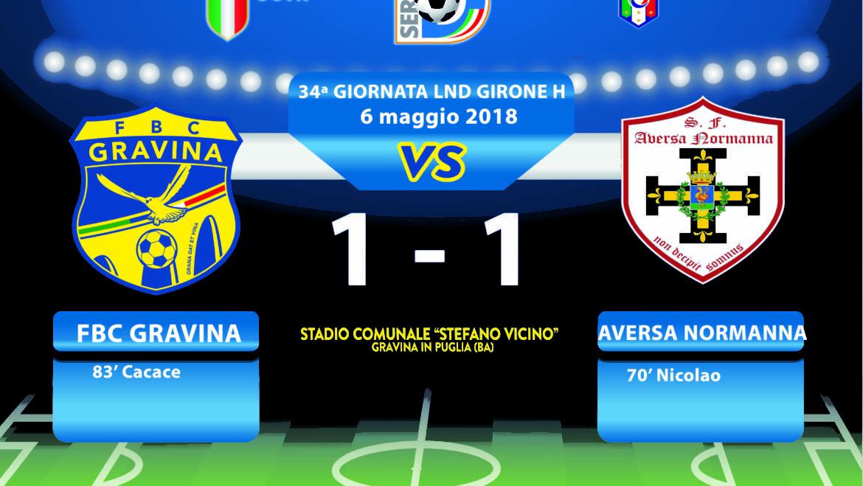 34a Giornata LND Girone H: FBC Gravina- Aversa Normanna