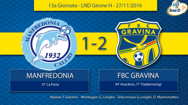 13° Campionato - Manfredonia - FBC Gravina