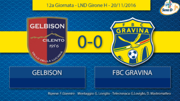12a Giornata LND Girone H: Gelbison- FBC Gravina