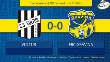 Vultur-FBC Gravina: la sintesi del match