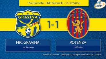 16a Giornata- LND Girone H: FBC Gravina- Potenza