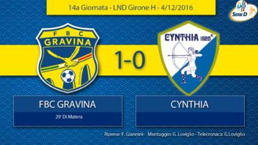 14a Giornata- LND Girone H: FBC Gravina- Cynthia