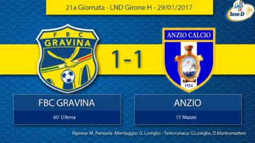 21a Giornata- LND Girone H: FBC Gravina- Anzio