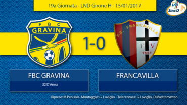 19a Giornata- LND Girone H: FBC Gravina- Francavilla