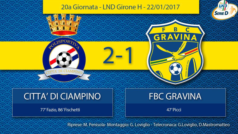 20a Giornata- LND Girone H: Città di Ciampino- FBC Gravina
