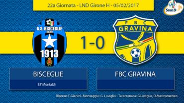 22a Giornata- LND Girone H: Bisceglie- FBC Gravina
