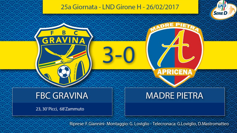 25a Giornata- LND Girone H: FBC Gravina- MadrePietra Daunia