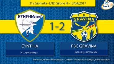 31a Giornata- LND Girone H: Cynthia- FBC Gravina