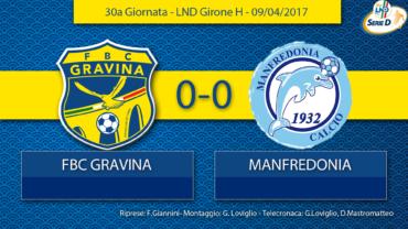 30a Giornata- LND Girone H: FBC Gravina- Manfredonia