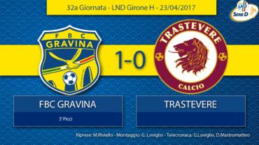 32a Giornata- LND Girone H: FBC Gravina- Trastevere