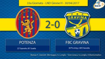 33a Giornata- LND Girone H: Potenza- FBC Gravina
