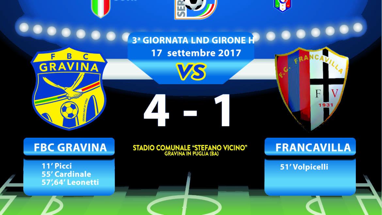 3a Giornata LND Girone H: FBC Gravina- Francavilla