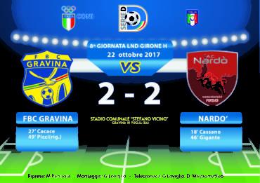 8a Giornata LND Girone H: FBC Gravina- Nardò