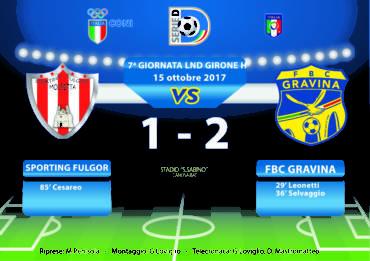 7a Giornata LND Girone H: Sporting Fulgor- FBC Gravina