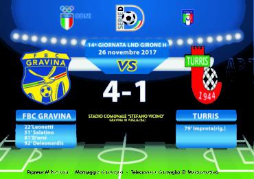 14a Giornata LND Girone H: FBC Gravina- Turris