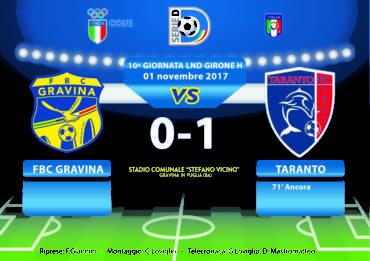 10a Giornata LND Girone H: FBC Gravina- Taranto