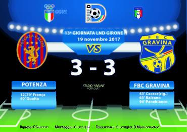 13a Giornata LND Girone H: Potenza- FBC Gravina