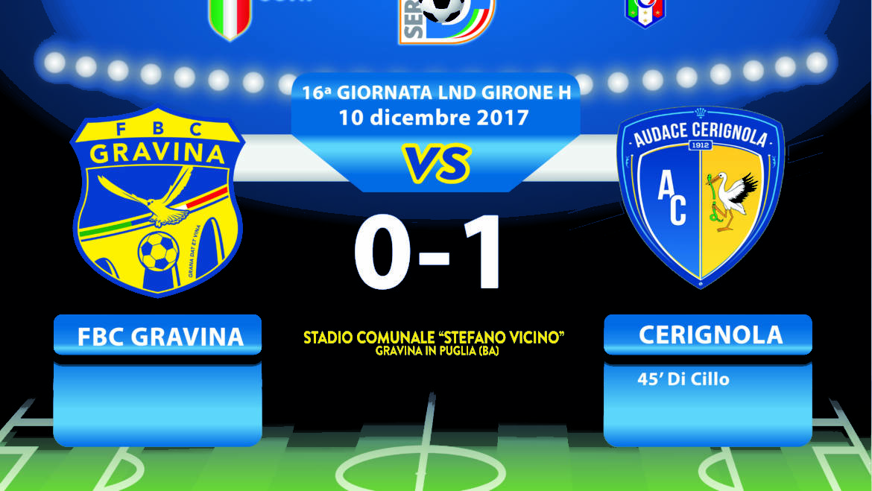 16a Giornata LND Girone H: FBC Gravina- Audace Cerignola