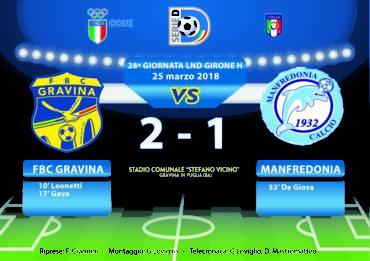 28a Giornata LND Girone H: FBC Gravina- Manfredonia