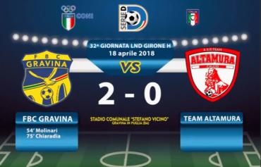 32a Giornata LND Girone H: FBC Gravina- Team Altamura