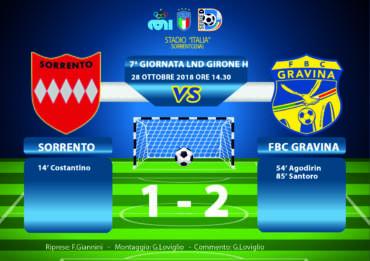 7a Giornata LND Girone H: Sorrento-FBC Gravina