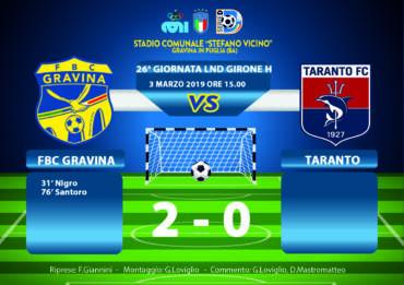 26a Giornata LND Girone H: FBC Gravina – Taranto
