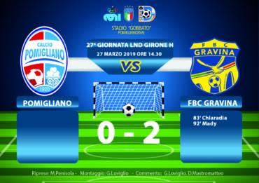 27a Giornata LND Girone H: Pomigliano – FBC Gravina