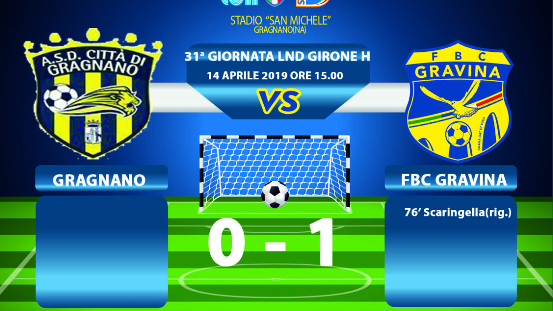 31a Giornata LND Girone H: Gragnano – FBC Gravina