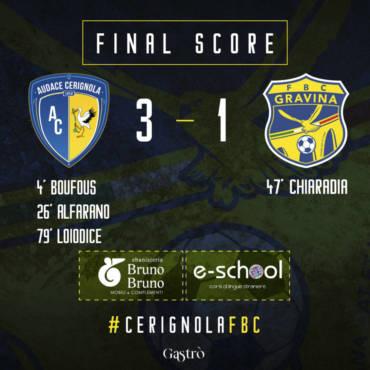1° Turno Coppa Italia Serie D: Audace Cerignola – FBC Gravina
